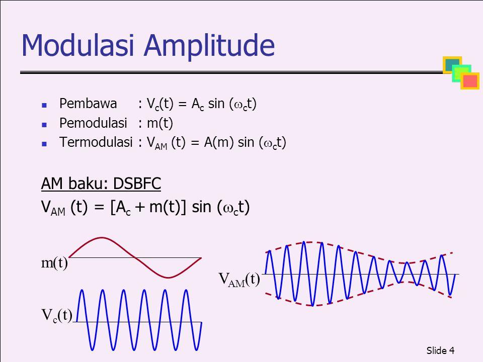 Modulasi Amplitude AM baku: DSBFC VAM (t) = [Ac + m(t)] sin (ct) m(t)